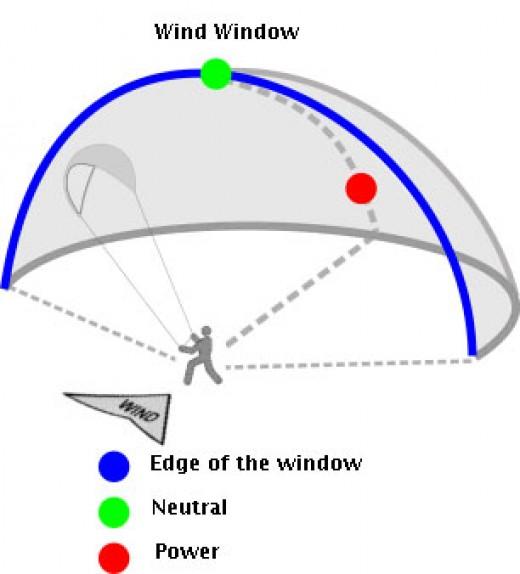 wind window 2